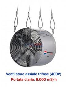 BM2 FJ 22 T - Ventilatore assiale trifase (400V)